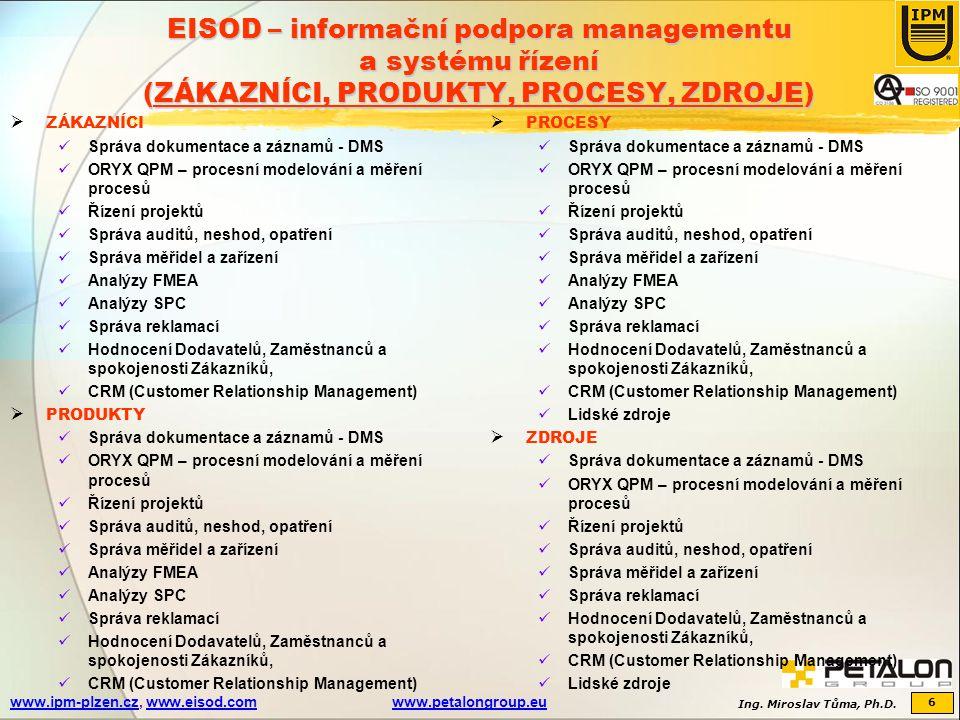 EISOD – informační podpora managementu a systému řízení (ZÁKAZNÍCI, PRODUKTY, PROCESY, ZDROJE)