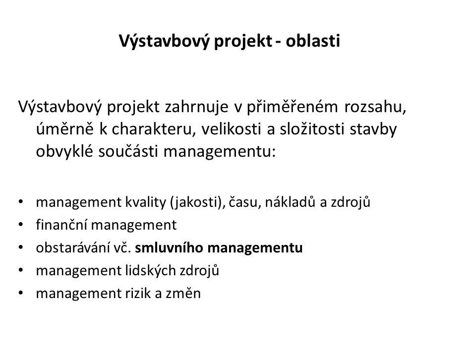Výstavbový projekt - oblasti