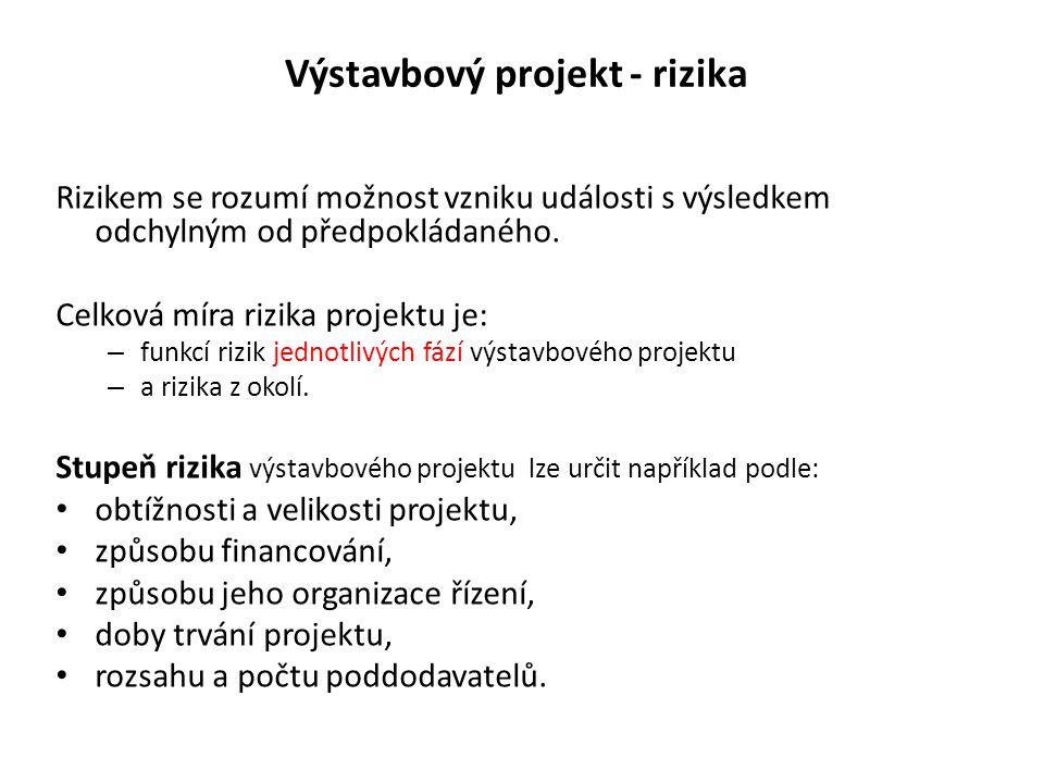 Výstavbový projekt - rizika