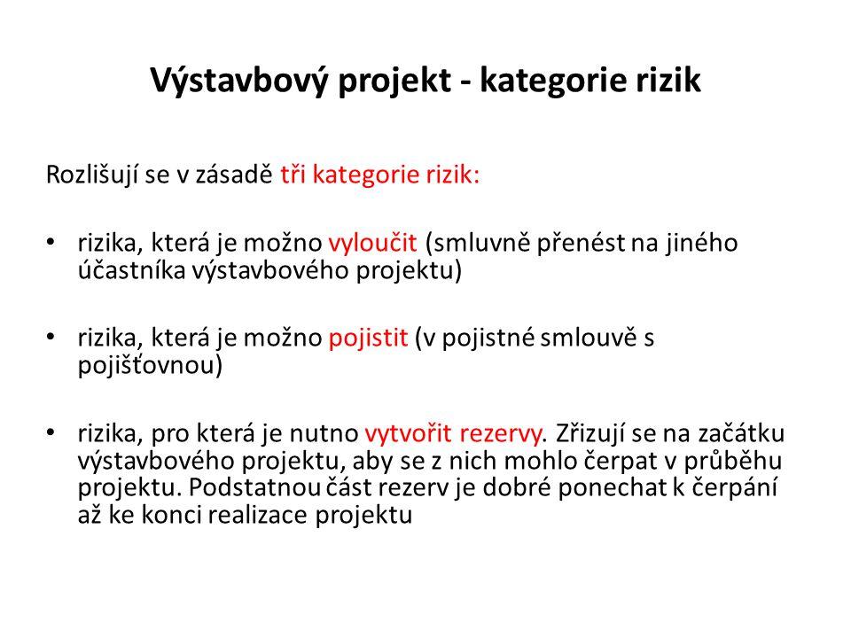 Výstavbový projekt - kategorie rizik