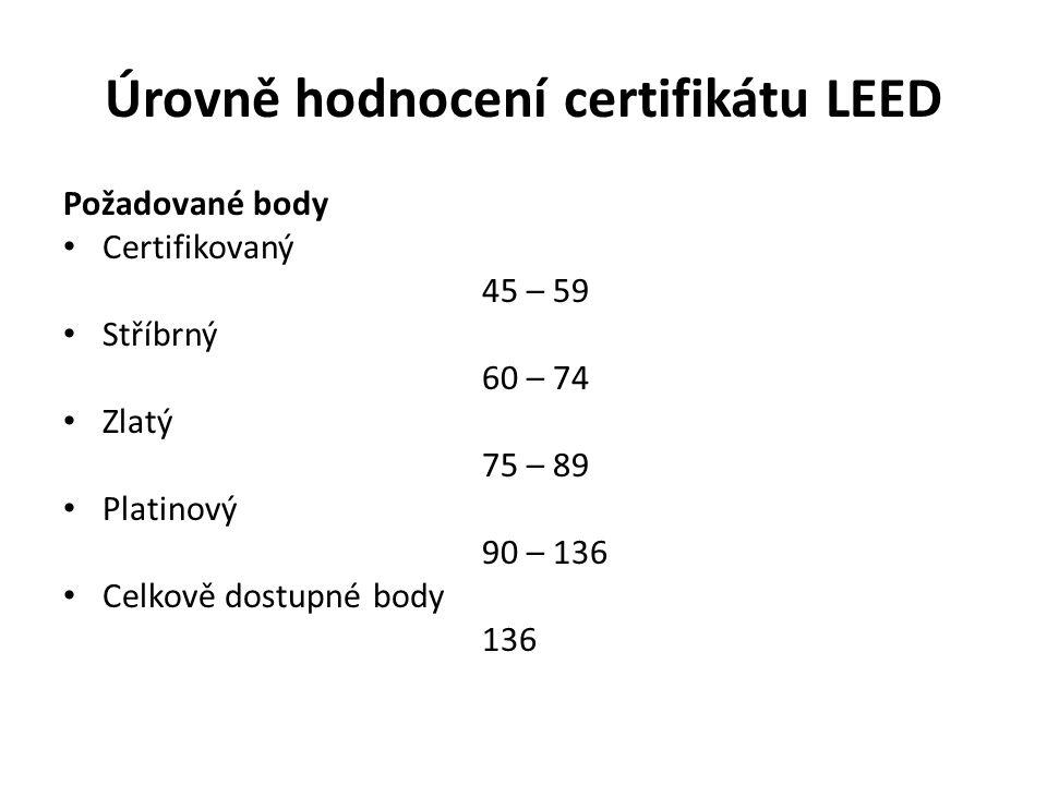 Úrovně hodnocení certifikátu LEED