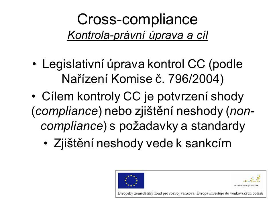 Cross-compliance Kontrola-právní úprava a cíl