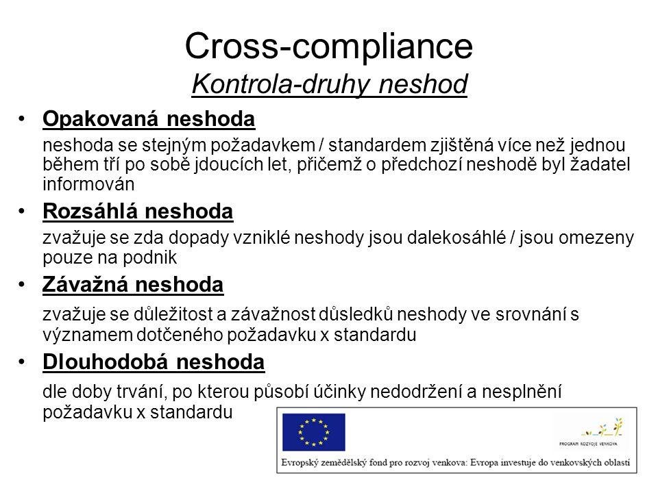 Cross-compliance Kontrola-druhy neshod