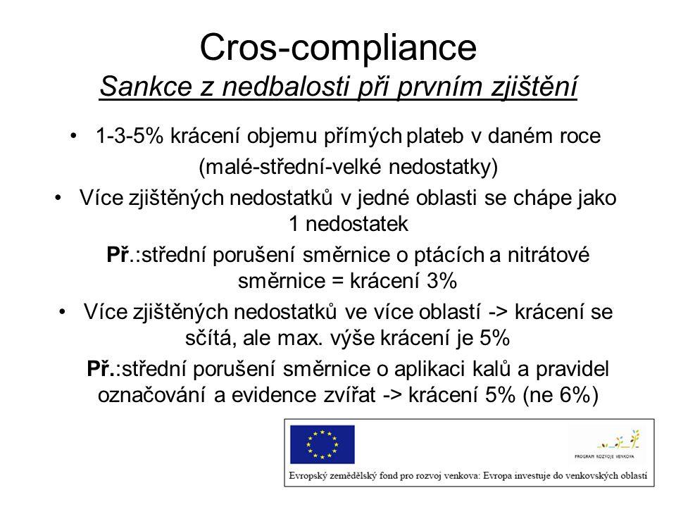 Cros-compliance Sankce z nedbalosti při prvním zjištění