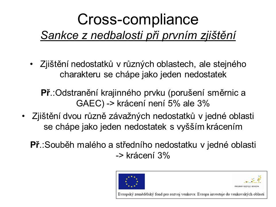 Cross-compliance Sankce z nedbalosti při prvním zjištění