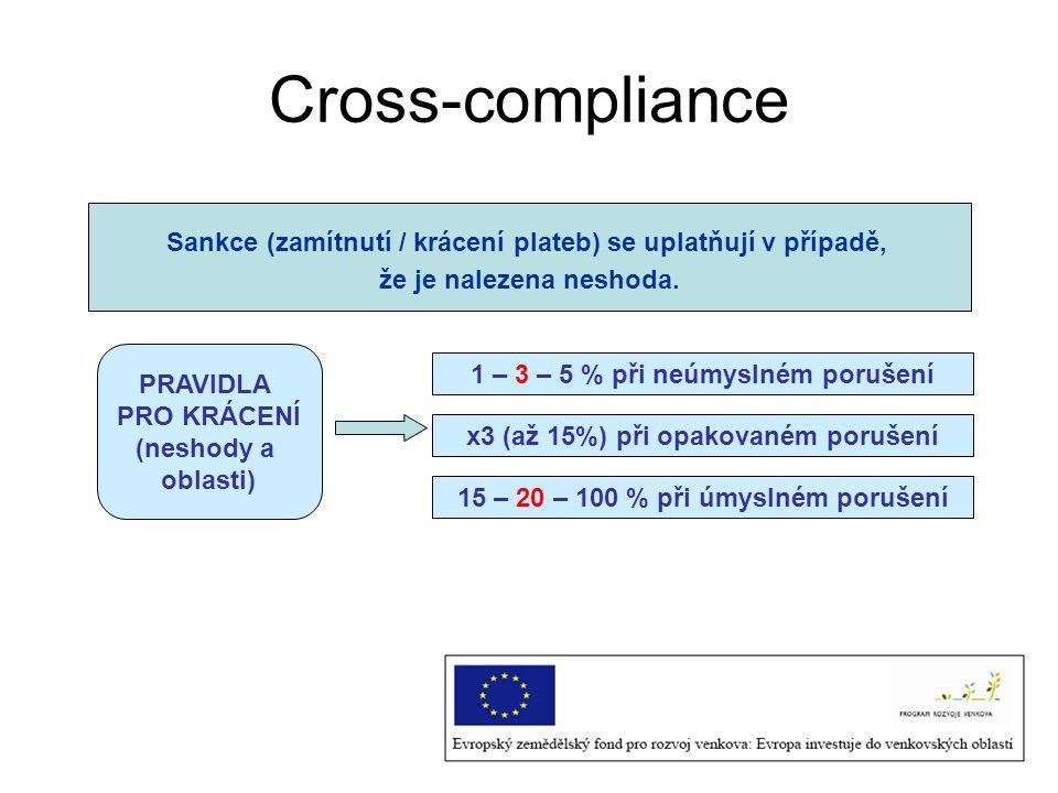 Cross-compliance Sankce (zamítnutí / krácení plateb) se uplatňují v případě, že je nalezena neshoda.