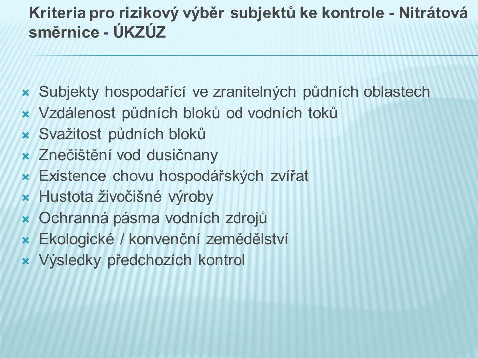 Kriteria pro rizikový výběr subjektů ke kontrole - Nitrátová směrnice - ÚKZÚZ