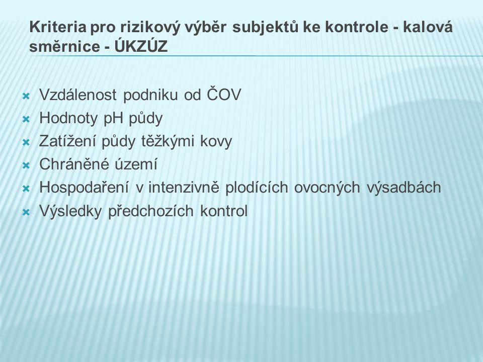 Kriteria pro rizikový výběr subjektů ke kontrole - kalová směrnice - ÚKZÚZ