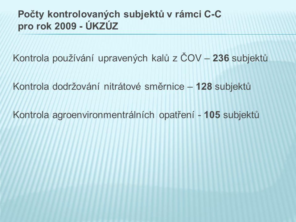 Počty kontrolovaných subjektů v rámci C-C pro rok 2009 - ÚKZÚZ