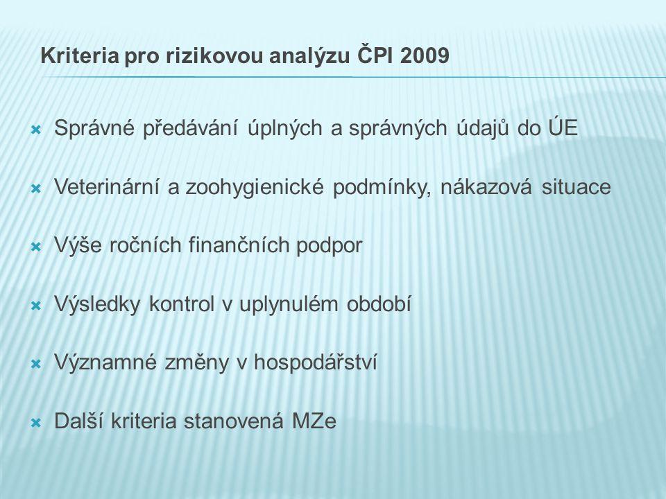 Kriteria pro rizikovou analýzu ČPI 2009