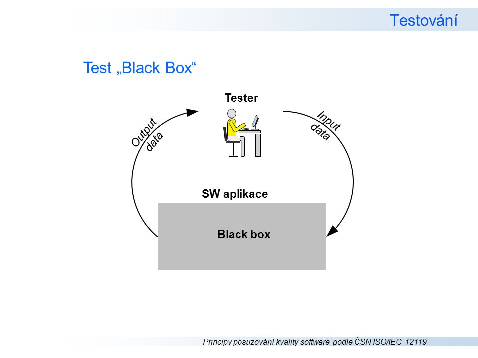 """Testování Test """"Black Box Tester I n p u d t a O SW aplikace"""