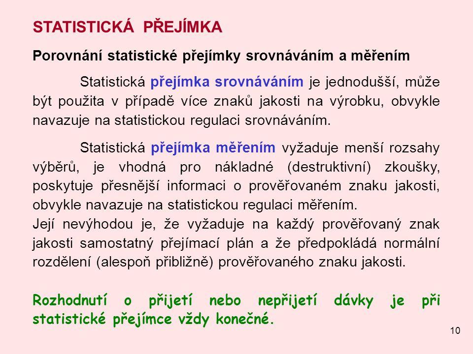 STATISTICKÁ PŘEJÍMKA Porovnání statistické přejímky srovnáváním a měřením.