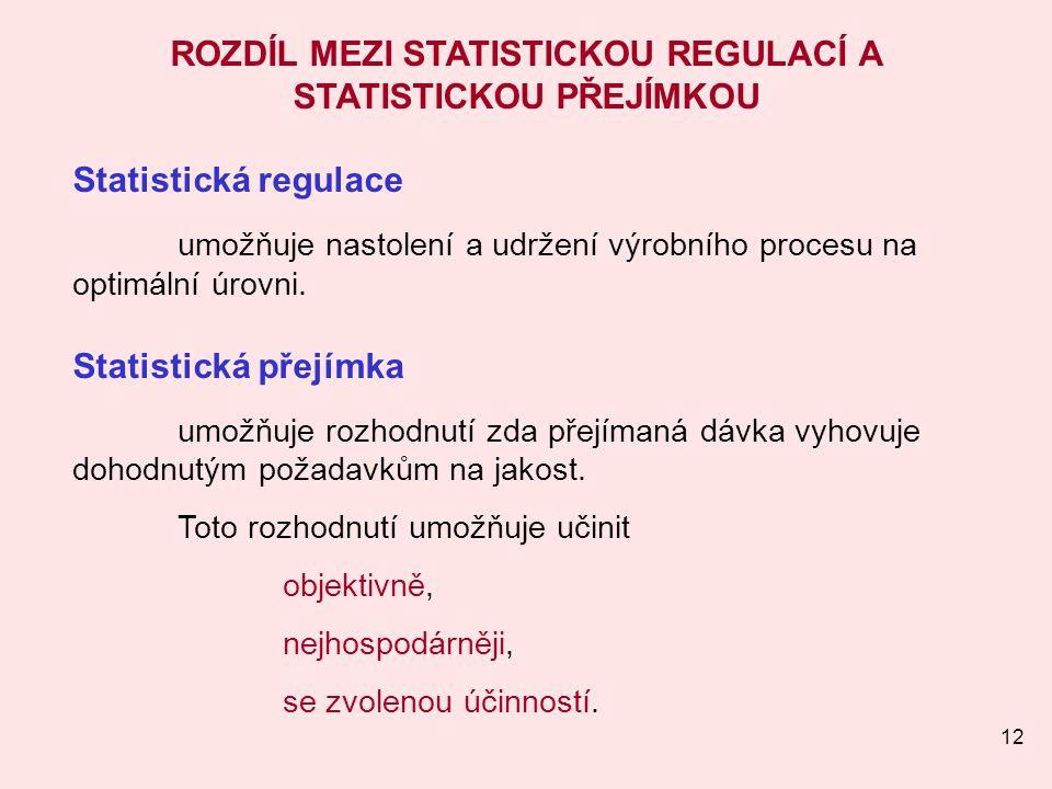 ROZDÍL MEZI STATISTICKOU REGULACÍ A STATISTICKOU PŘEJÍMKOU
