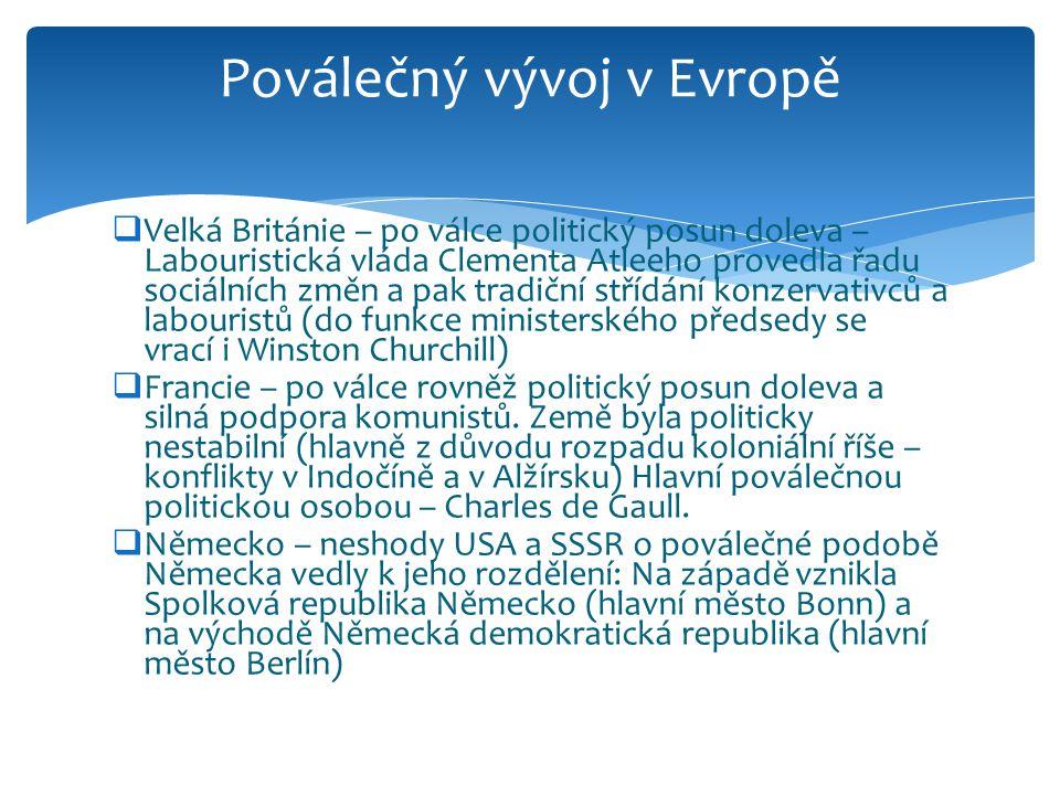 Poválečný vývoj v Evropě