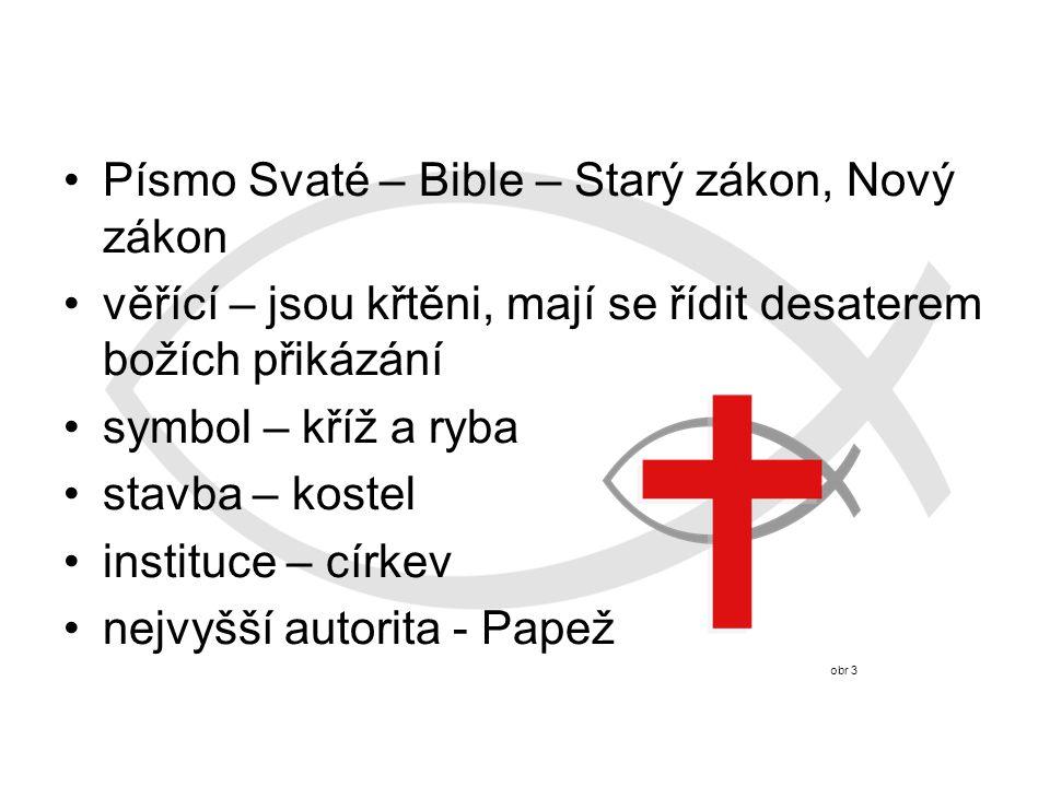 Písmo Svaté – Bible – Starý zákon, Nový zákon