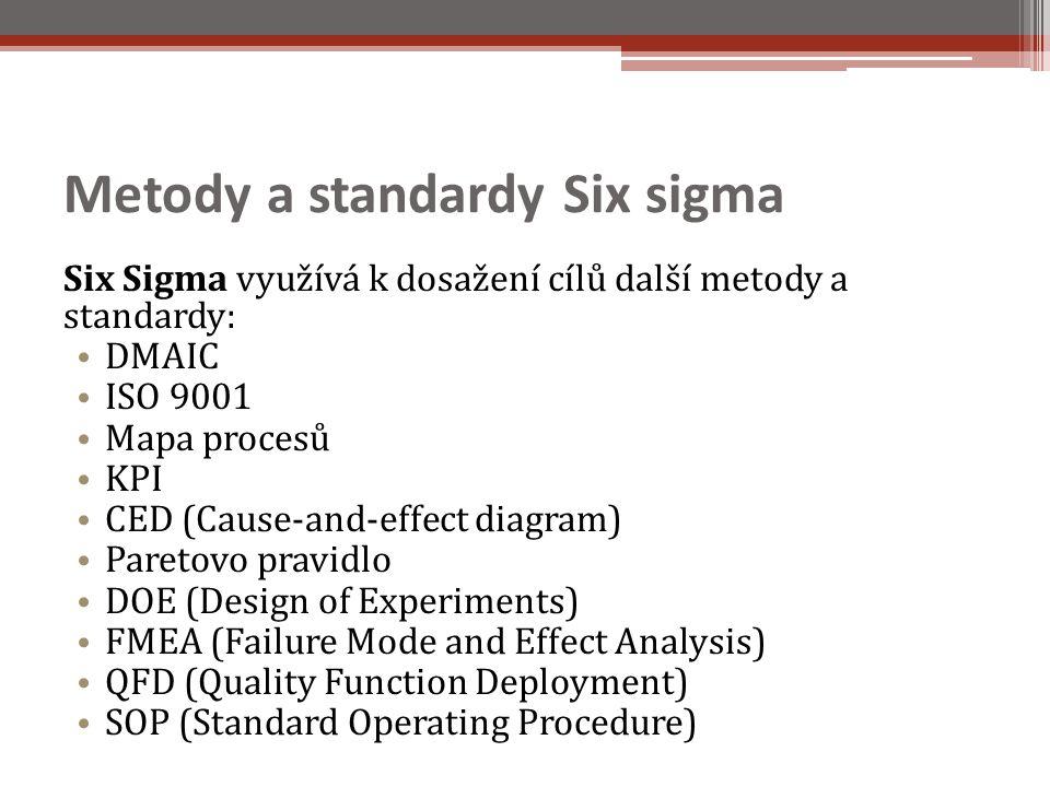 Metody a standardy Six sigma
