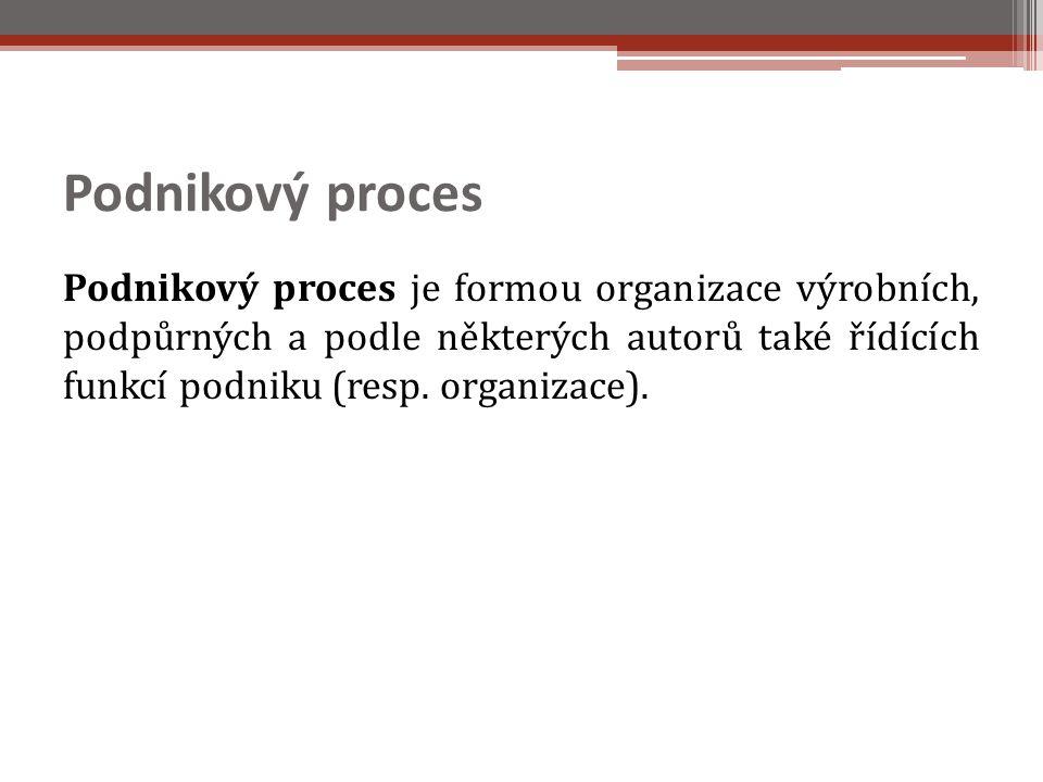 Podnikový proces