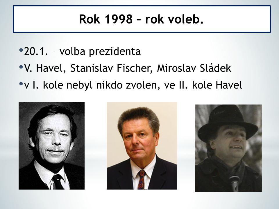 Rok 1998 – rok voleb. 20.1. – volba prezidenta