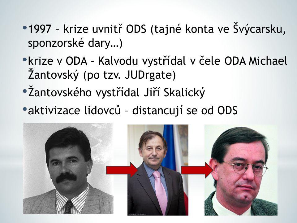 1997 – krize uvnitř ODS (tajné konta ve Švýcarsku, sponzorské dary…)