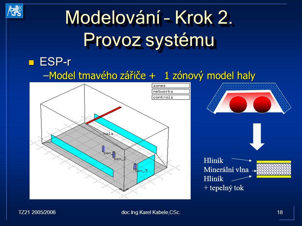 Modelování – Krok 2. Provoz systému