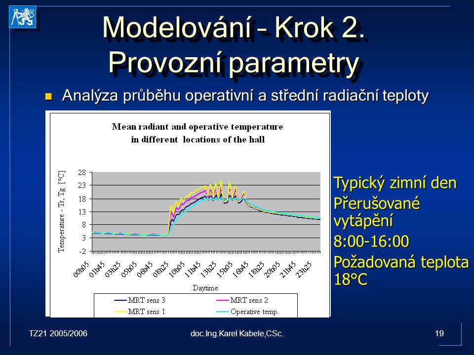 Modelování – Krok 2. Provozní parametry