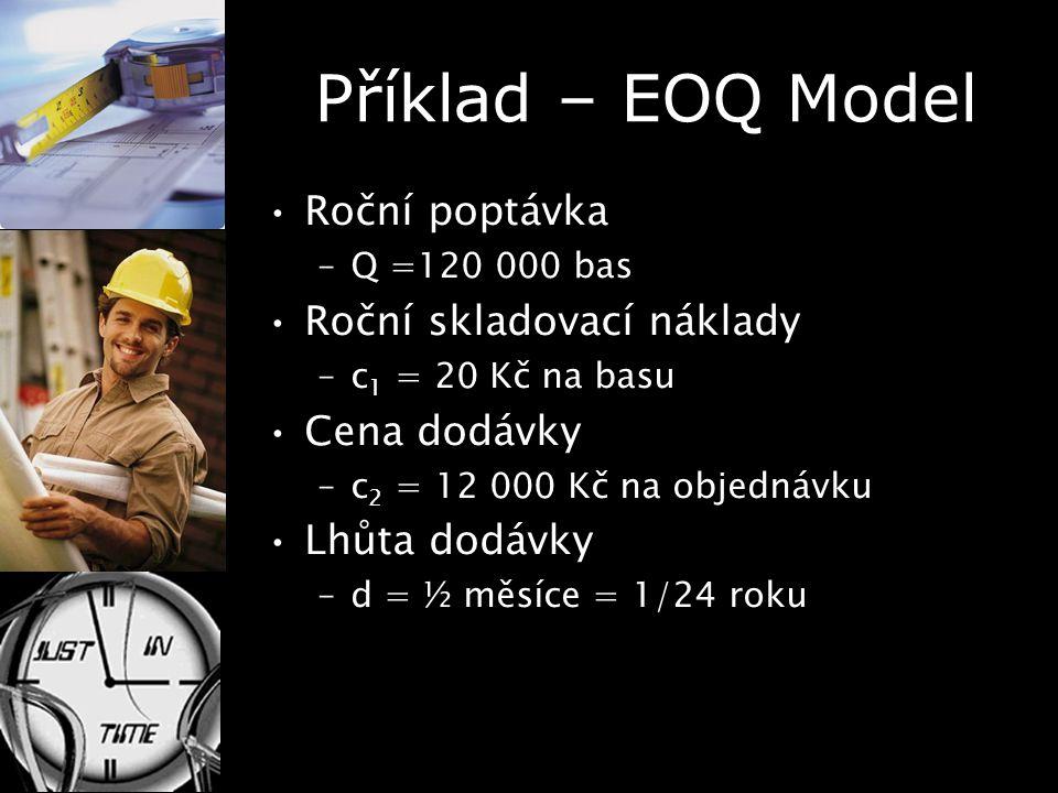 Příklad – EOQ Model Roční poptávka Roční skladovací náklady