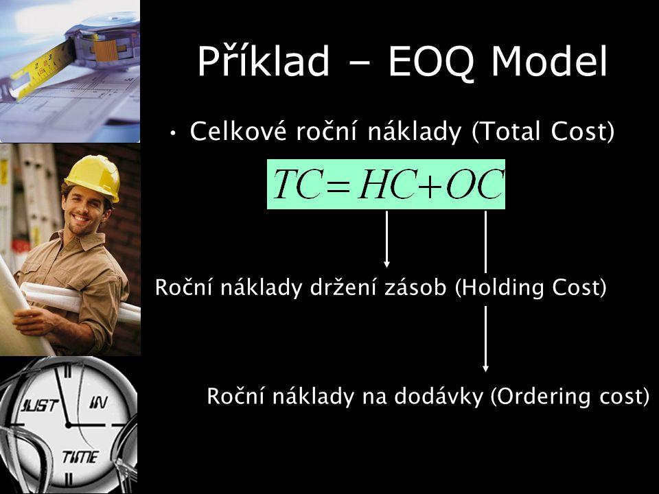 Příklad – EOQ Model Celkové roční náklady (Total Cost)