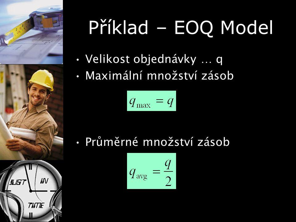 Příklad – EOQ Model Velikost objednávky … q Maximální množství zásob