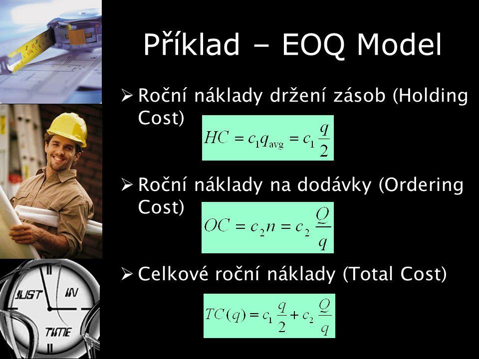 Příklad – EOQ Model Roční náklady držení zásob (Holding Cost)