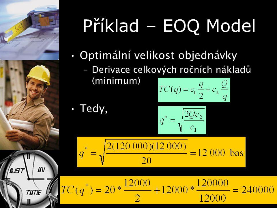 Příklad – EOQ Model Optimální velikost objednávky Tedy,