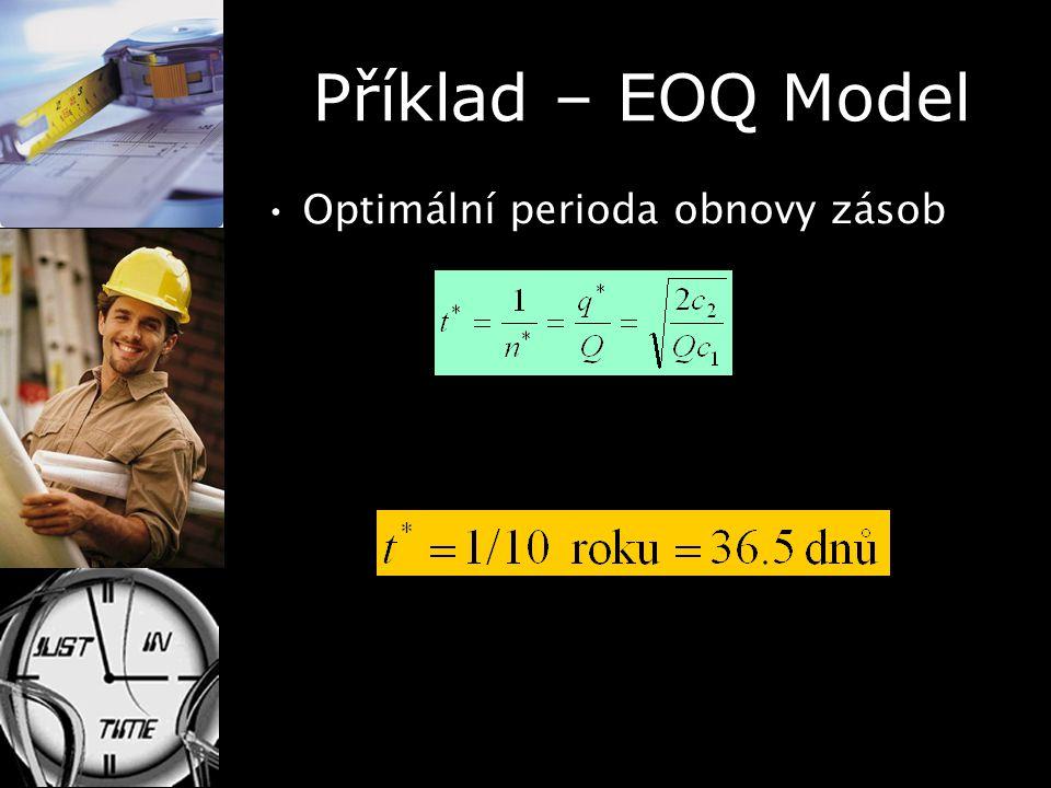 Příklad – EOQ Model Optimální perioda obnovy zásob