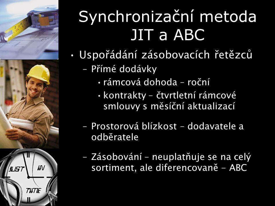 Synchronizační metoda JIT a ABC