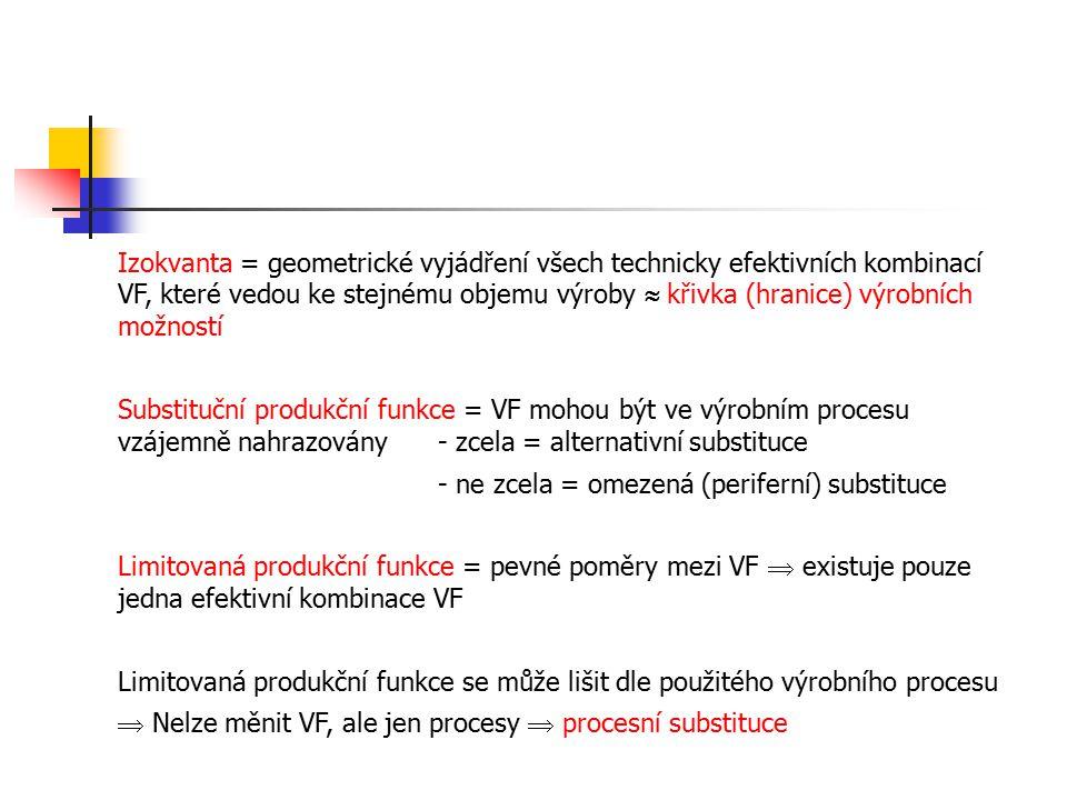 Izokvanta = geometrické vyjádření všech technicky efektivních kombinací VF, které vedou ke stejnému objemu výroby  křivka (hranice) výrobních možností