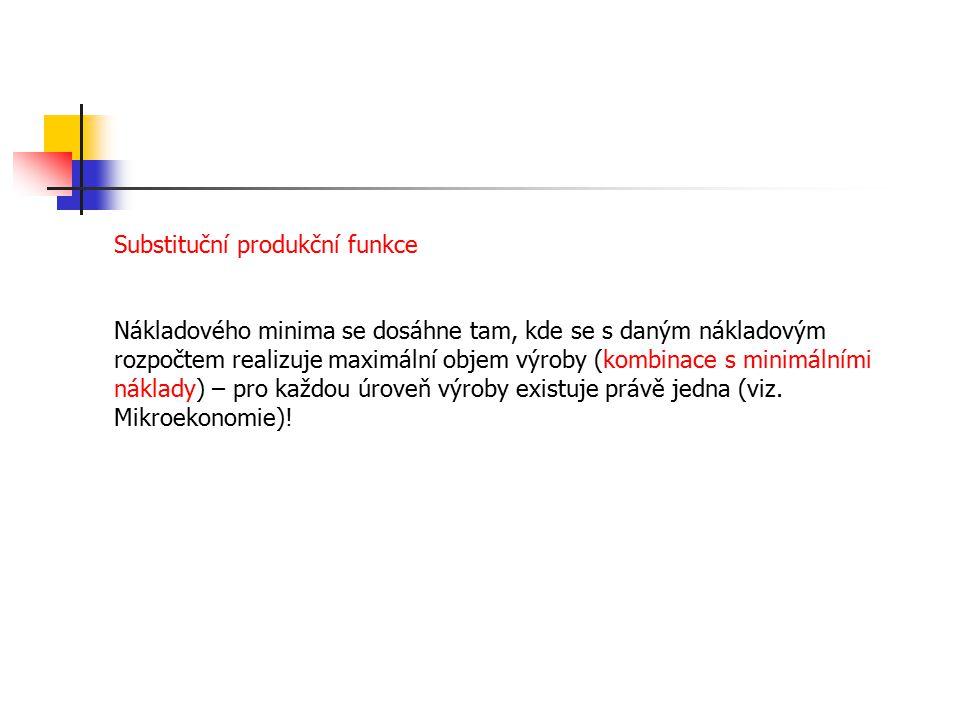 Substituční produkční funkce