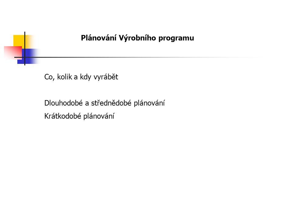 Plánování Výrobního programu