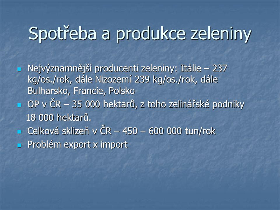 Spotřeba a produkce zeleniny