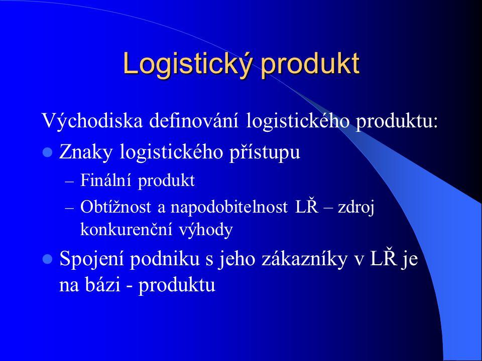 Logistický produkt Východiska definování logistického produktu: