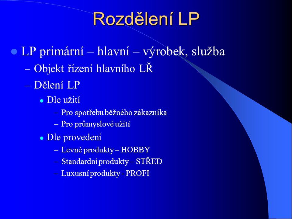 Rozdělení LP LP primární – hlavní – výrobek, služba