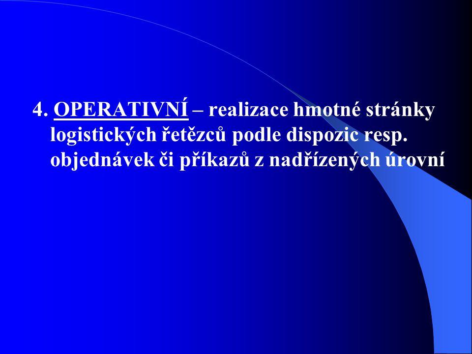 4. OPERATIVNÍ – realizace hmotné stránky logistických řetězců podle dispozic resp.