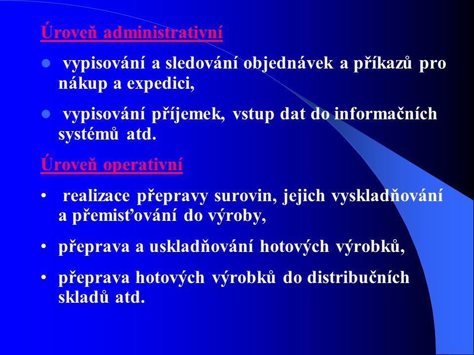Úroveň administrativní