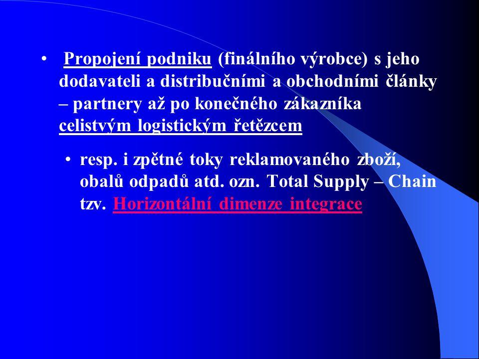 Propojení podniku (finálního výrobce) s jeho dodavateli a distribučními a obchodními články – partnery až po konečného zákazníka celistvým logistickým řetězcem