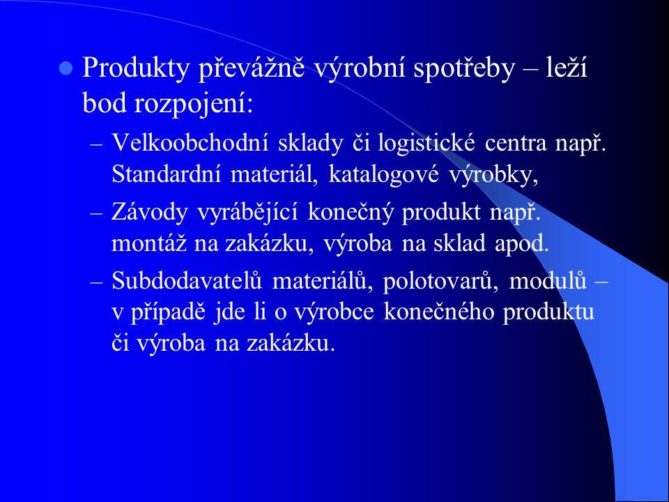 Produkty převážně výrobní spotřeby – leží bod rozpojení: