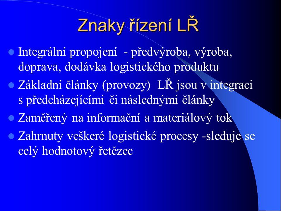 Znaky řízení LŘ Integrální propojení - předvýroba, výroba, doprava, dodávka logistického produktu.