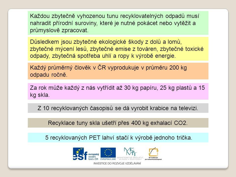 Každý průměrný člověk v ČR vyprodukuje v průměru 200 kg odpadu ročně.