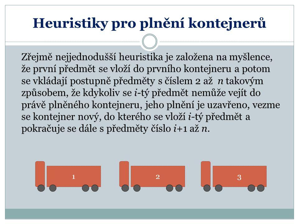 Heuristiky pro plnění kontejnerů