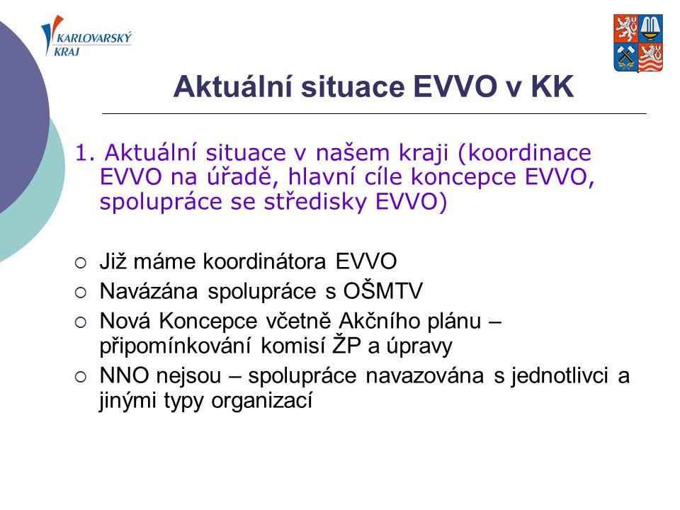 Aktuální situace EVVO v KK