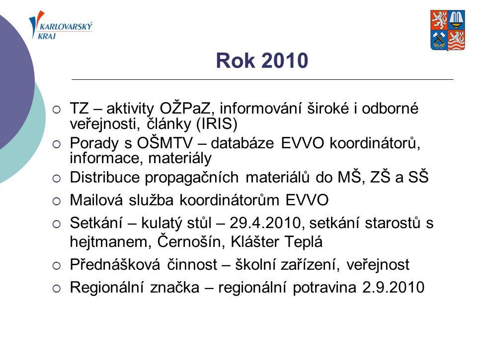 Rok 2010 TZ – aktivity OŽPaZ, informování široké i odborné veřejnosti, články (IRIS)