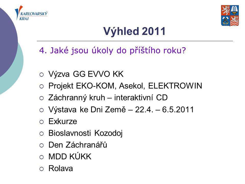 Výhled 2011 4. Jaké jsou úkoly do příštího roku Výzva GG EVVO KK