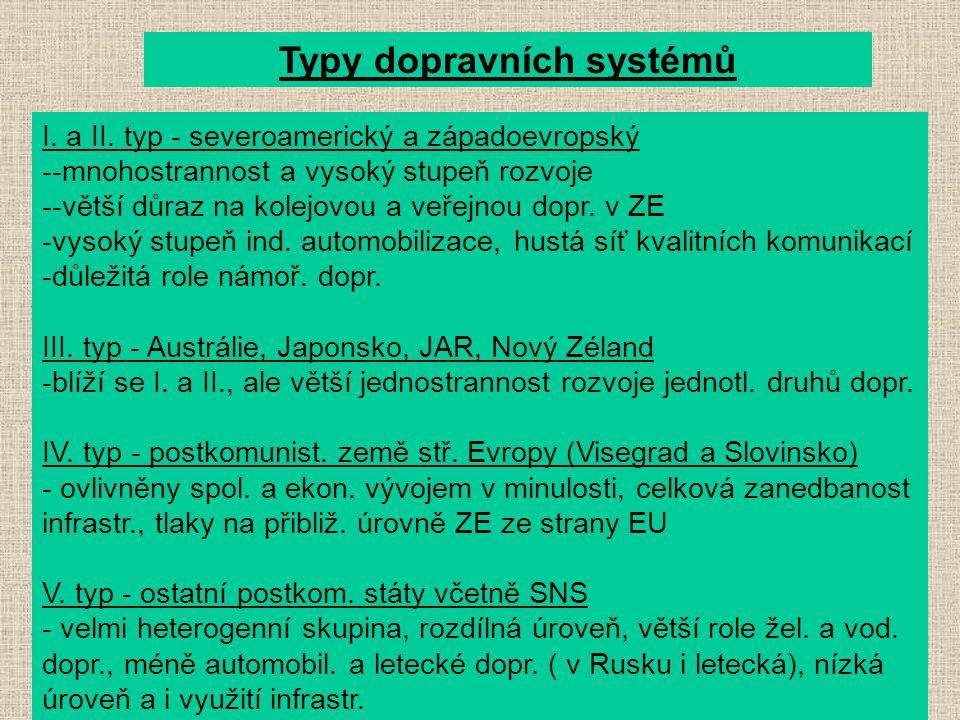 Typy dopravních systémů