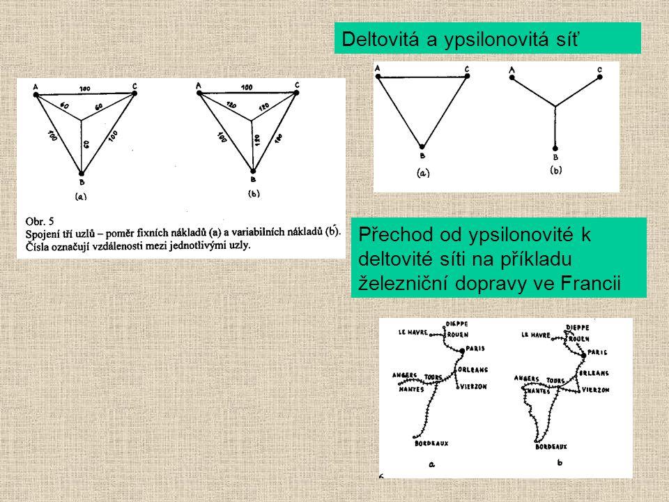 Deltovitá a ypsilonovitá síť